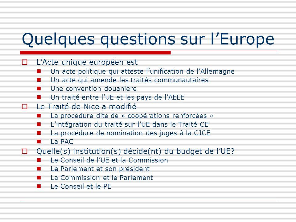Quelques questions sur lEurope Le principe de subsidiarité Diminue les pouvoirs des EM Limite les possibilités dintervention de lUE Donne un droit de veto au Conseil Prévoit une intervention des parlements nationaux sur toute décision Dans quel domaine lUE na-t-elle pas de compétence exclusive.