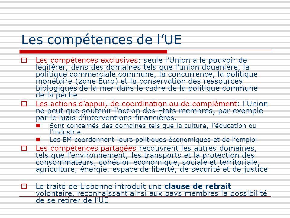 Les compétences de lUE Les compétences exclusives: seule lUnion a le pouvoir de légiférer, dans des domaines tels que lunion douanière, la politique c