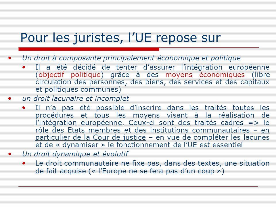 Pour les juristes, lUE repose sur Un droit à composante principalement économique et politique Il a été décidé de tenter dassurer lintégration europée