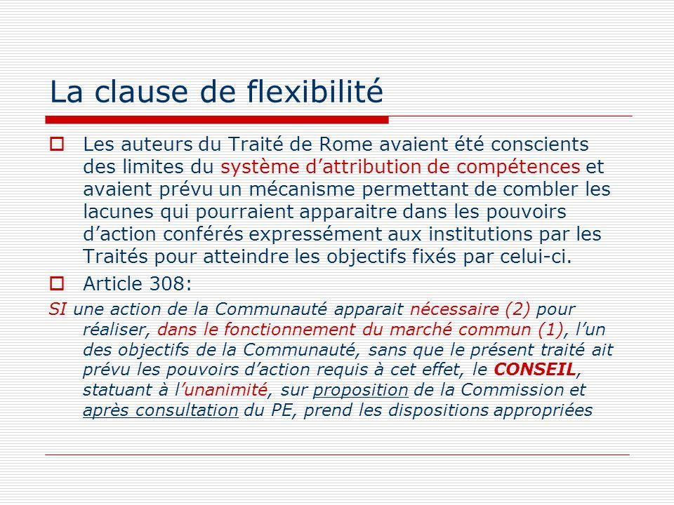 La clause de flexibilité Les auteurs du Traité de Rome avaient été conscients des limites du système dattribution de compétences et avaient prévu un m