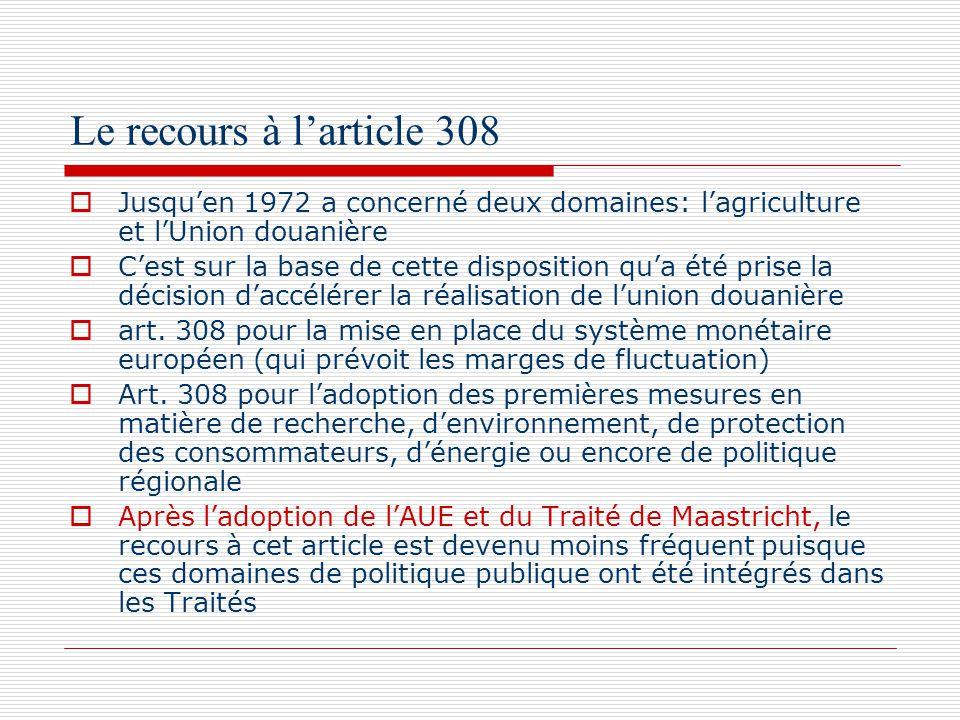 Le recours à larticle 308 Jusquen 1972 a concerné deux domaines: lagriculture et lUnion douanière Cest sur la base de cette disposition qua été prise
