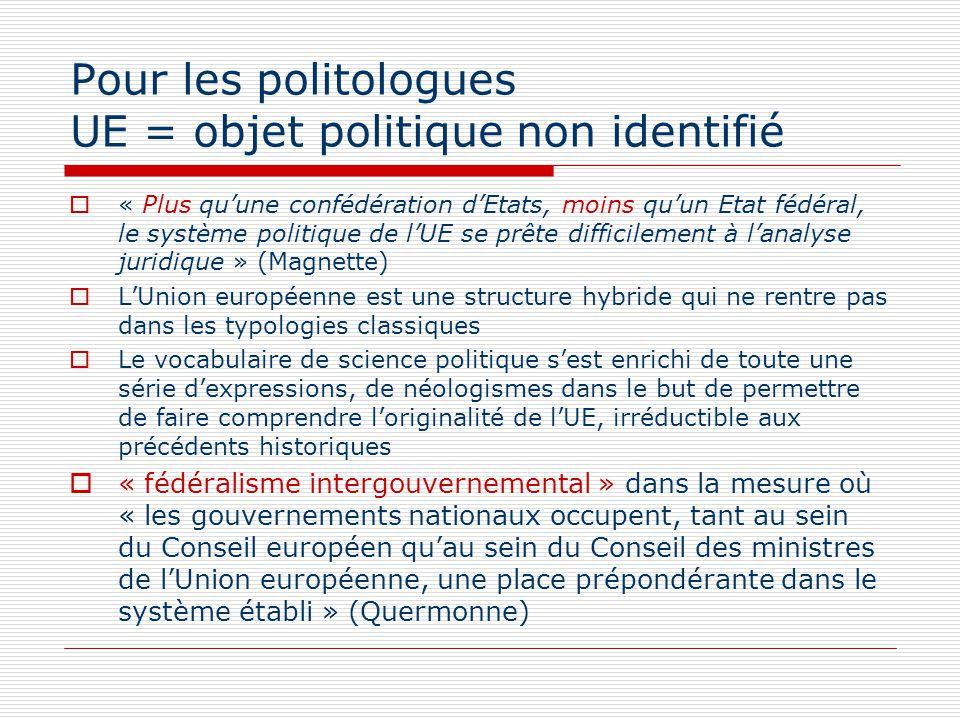 Pour les politologues UE = objet politique non identifié « Plus quune confédération dEtats, moins quun Etat fédéral, le système politique de lUE se pr