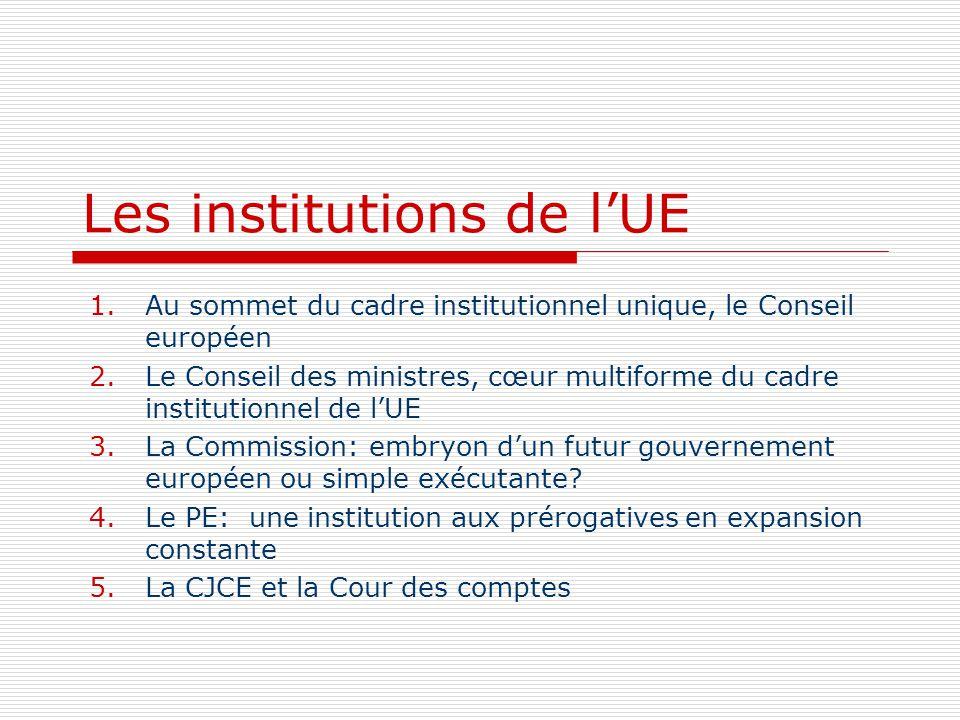 Les institutions de lUE 1.Au sommet du cadre institutionnel unique, le Conseil européen 2.Le Conseil des ministres, cœur multiforme du cadre instituti