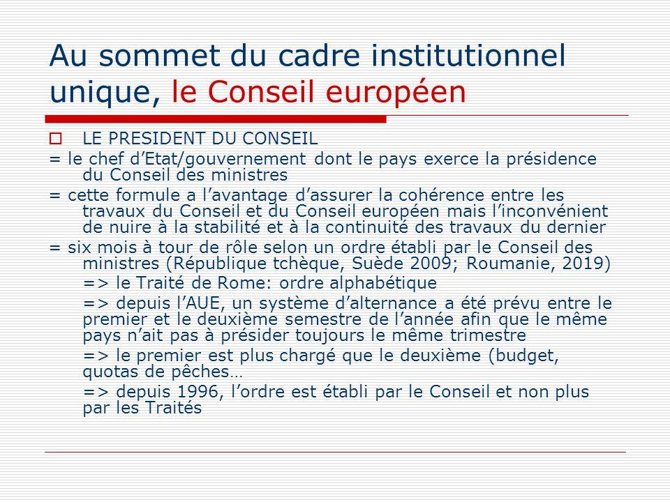 Au sommet du cadre institutionnel unique, le Conseil européen LE PRESIDENT DU CONSEIL = le chef dEtat/gouvernement dont le pays exerce la présidence d