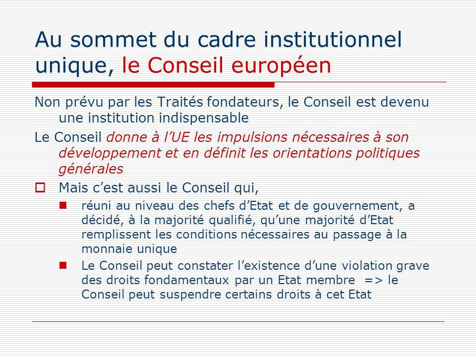 Au sommet du cadre institutionnel unique, le Conseil européen Non prévu par les Traités fondateurs, le Conseil est devenu une institution indispensabl