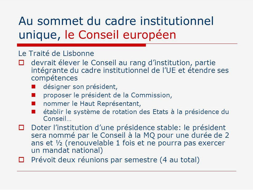 Au sommet du cadre institutionnel unique, le Conseil européen Le Traité de Lisbonne devrait élever le Conseil au rang dinstitution, partie intégrante