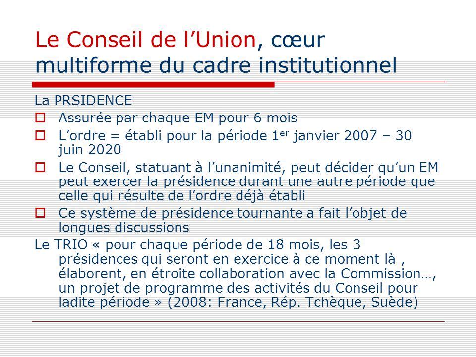 Le Conseil de lUnion, cœur multiforme du cadre institutionnel La PRSIDENCE Assurée par chaque EM pour 6 mois Lordre = établi pour la période 1 er janv