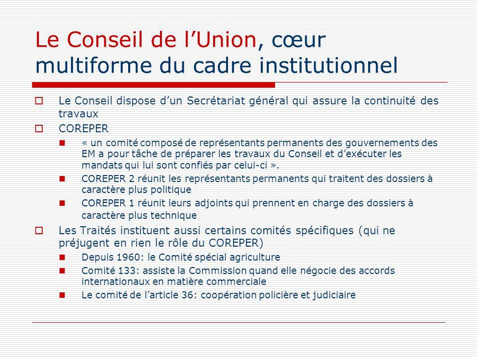Le Conseil de lUnion, cœur multiforme du cadre institutionnel Le Conseil dispose dun Secrétariat général qui assure la continuité des travaux COREPER
