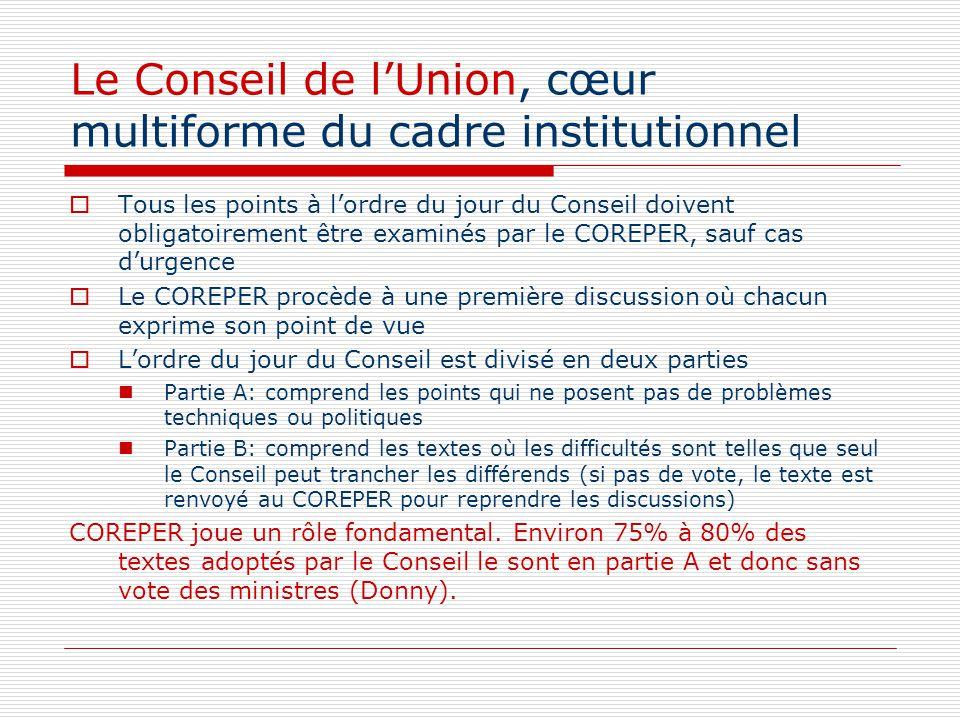 Le Conseil de lUnion, cœur multiforme du cadre institutionnel Tous les points à lordre du jour du Conseil doivent obligatoirement être examinés par le