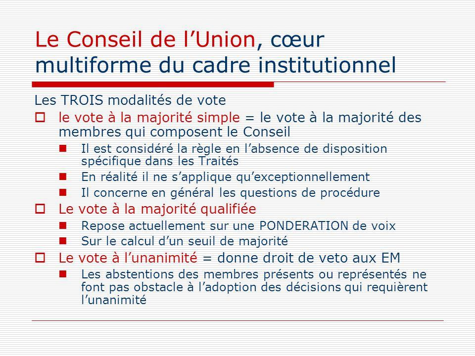 Le Conseil de lUnion, cœur multiforme du cadre institutionnel Les TROIS modalités de vote le vote à la majorité simple = le vote à la majorité des mem