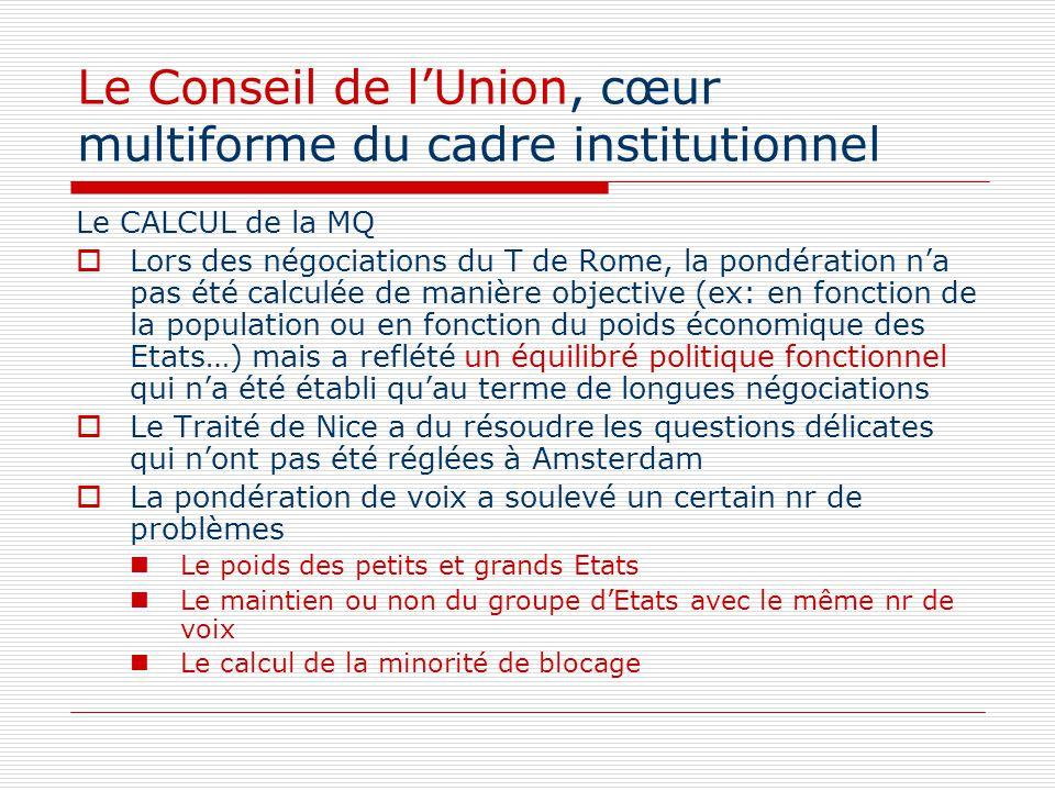 Le Conseil de lUnion, cœur multiforme du cadre institutionnel Le CALCUL de la MQ Lors des négociations du T de Rome, la pondération na pas été calculé