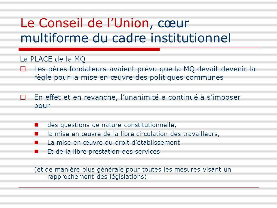 Le Conseil de lUnion, cœur multiforme du cadre institutionnel La PLACE de la MQ Les pères fondateurs avaient prévu que la MQ devait devenir la règle p
