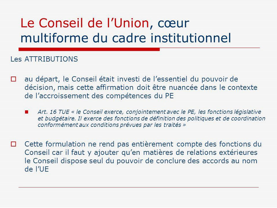 Le Conseil de lUnion, cœur multiforme du cadre institutionnel Les ATTRIBUTIONS au départ, le Conseil était investi de lessentiel du pouvoir de décisio