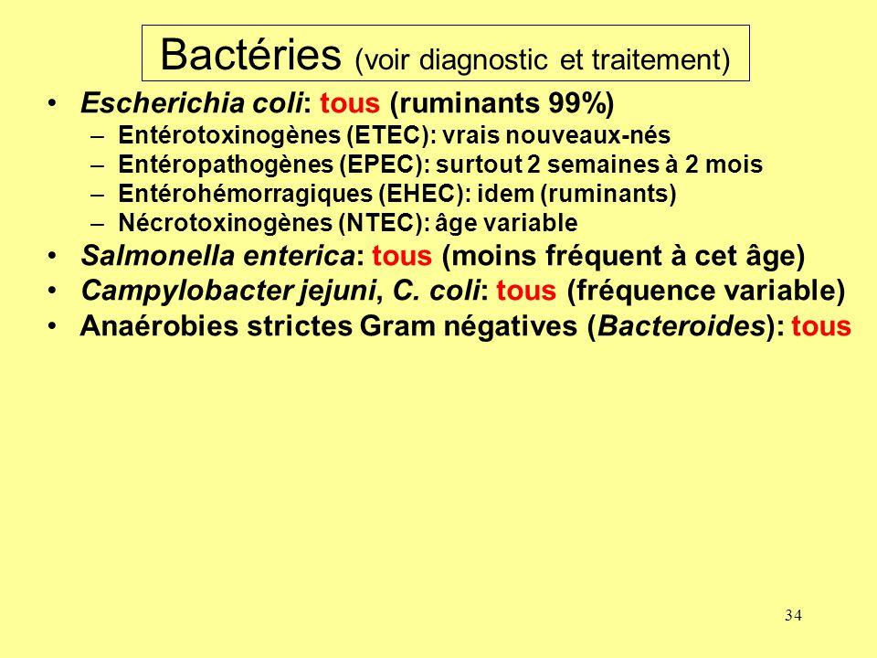 34 Bactéries (voir diagnostic et traitement) Escherichia coli: tous (ruminants 99%) –Entérotoxinogènes (ETEC): vrais nouveaux-nés –Entéropathogènes (E