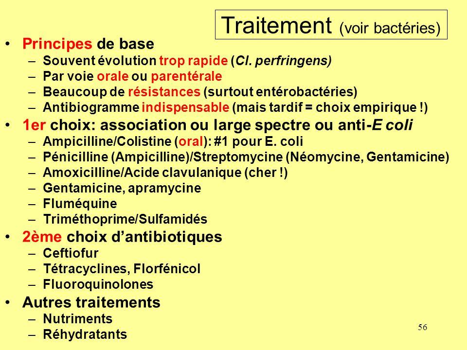 56 Traitement (voir bactéries) Principes de base –Souvent évolution trop rapide (Cl. perfringens) –Par voie orale ou parentérale –Beaucoup de résistan