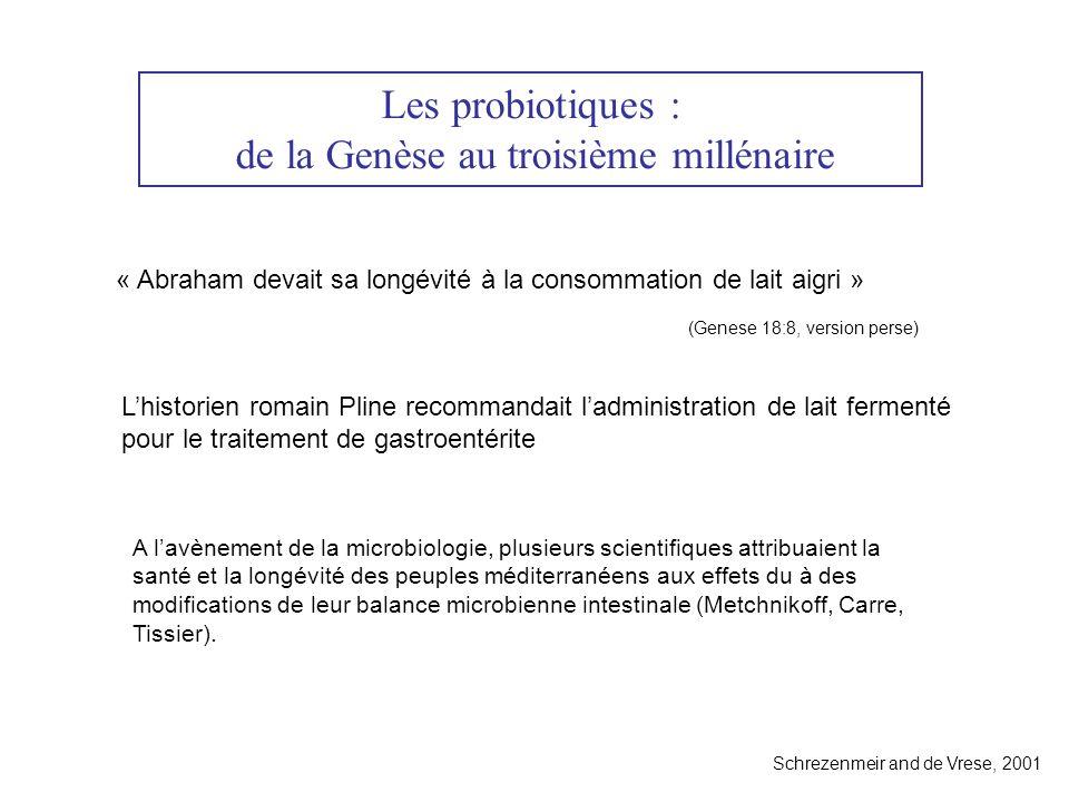 Les probiotiques : de la Genèse au troisième millénaire « Abraham devait sa longévité à la consommation de lait aigri » (Genese 18:8, version perse) L