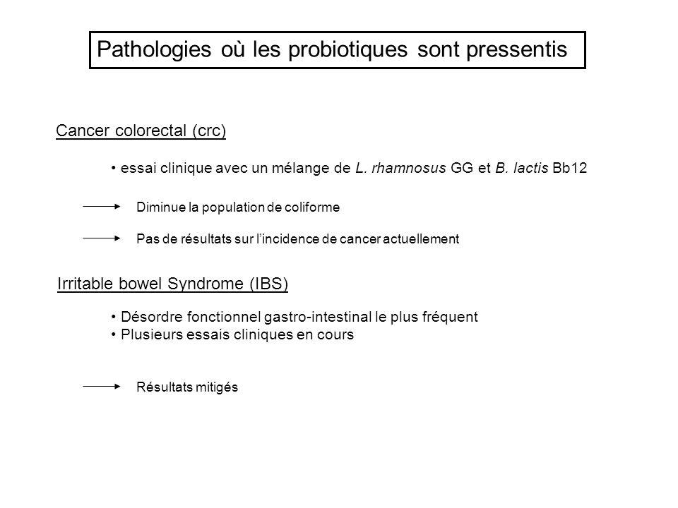 Pathologies où les probiotiques sont pressentis Cancer colorectal (crc) essai clinique avec un mélange de L. rhamnosus GG et B. lactis Bb12 Diminue la