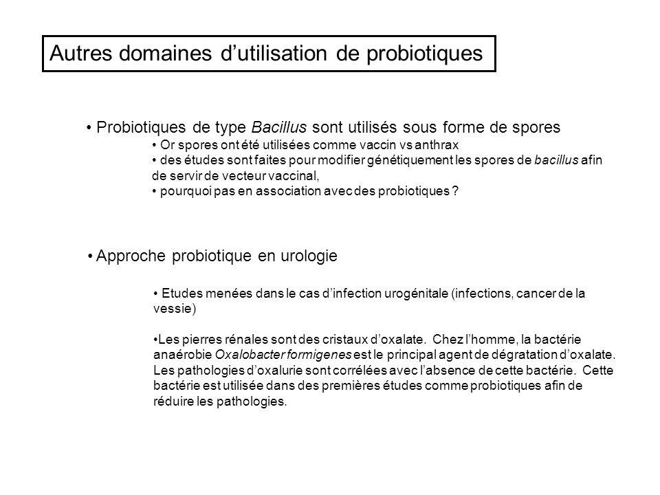 Autres domaines dutilisation de probiotiques Probiotiques de type Bacillus sont utilisés sous forme de spores Or spores ont été utilisées comme vaccin