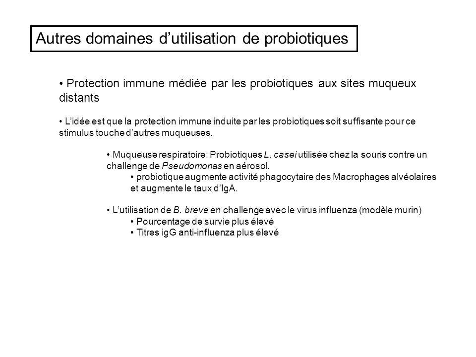 Autres domaines dutilisation de probiotiques Protection immune médiée par les probiotiques aux sites muqueux distants Lidée est que la protection immu