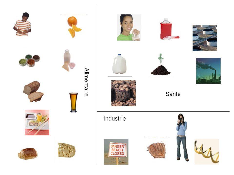 Alimentaire industrie Santé
