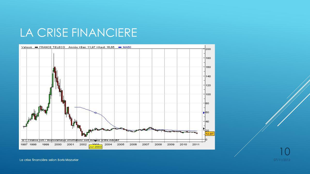 LA CRISE FINANCIERE 07/11/2013La crise financière selon Boris Mazurier 10