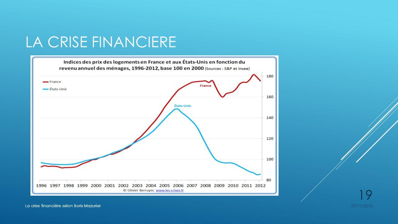 LA CRISE FINANCIERE 07/11/2013La crise financière selon Boris Mazurier 19