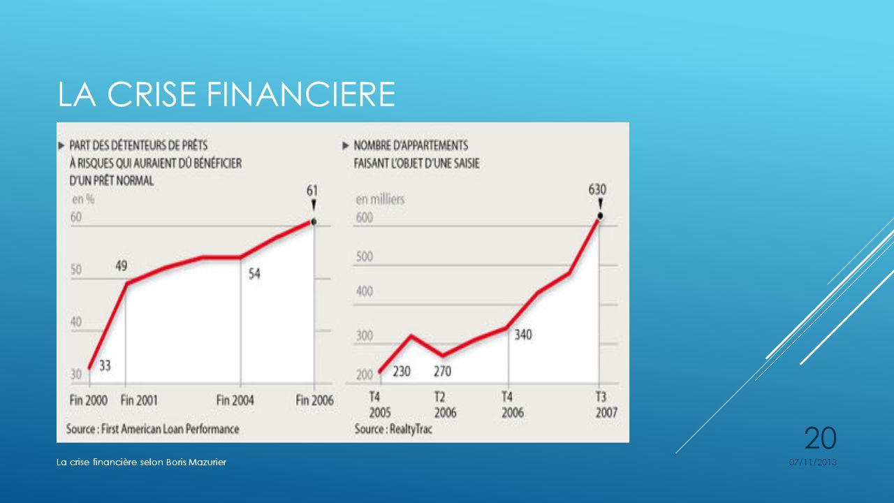 LA CRISE FINANCIERE 07/11/2013La crise financière selon Boris Mazurier 20