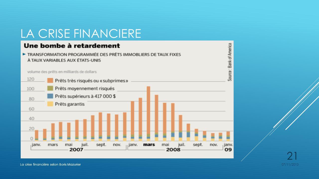 LA CRISE FINANCIERE 07/11/2013La crise financière selon Boris Mazurier 21
