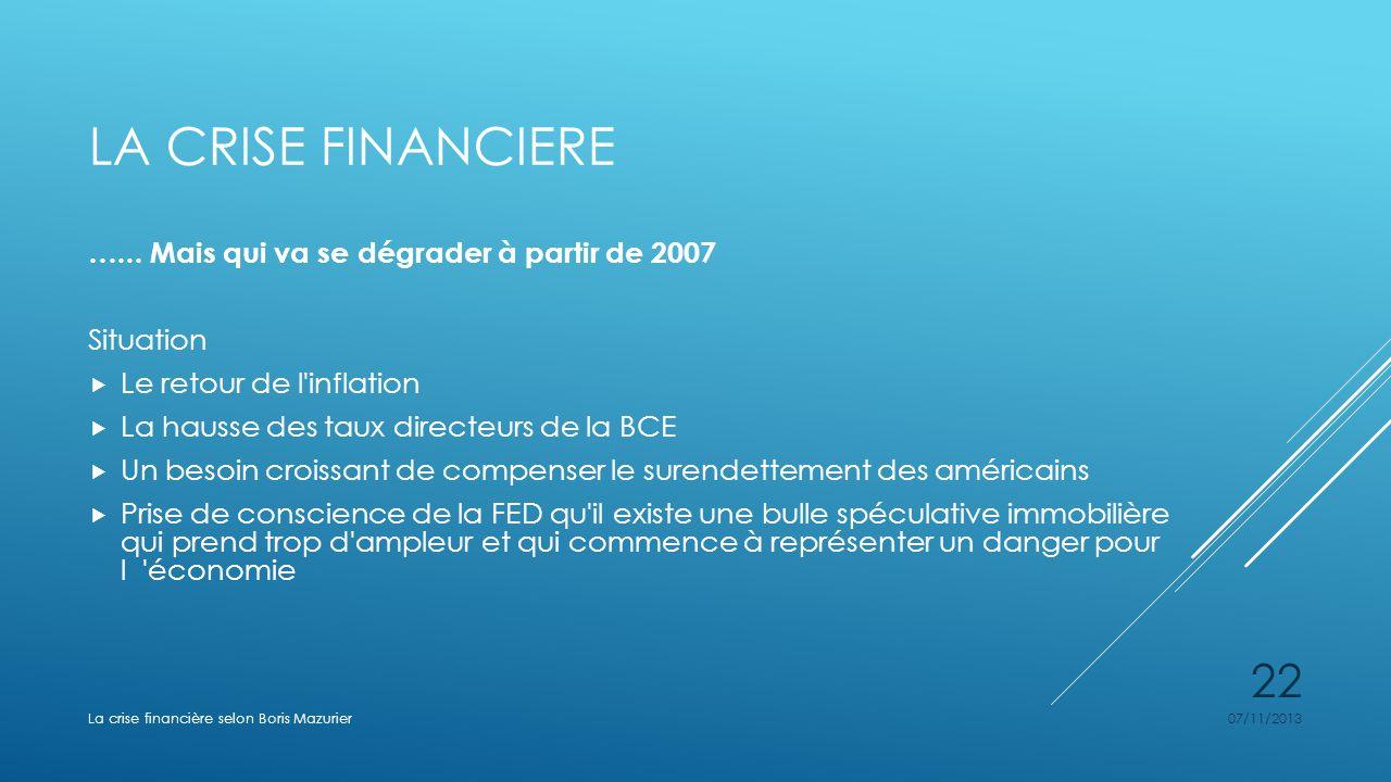 LA CRISE FINANCIERE …... Mais qui va se dégrader à partir de 2007 Situation Le retour de l'inflation La hausse des taux directeurs de la BCE Un besoin