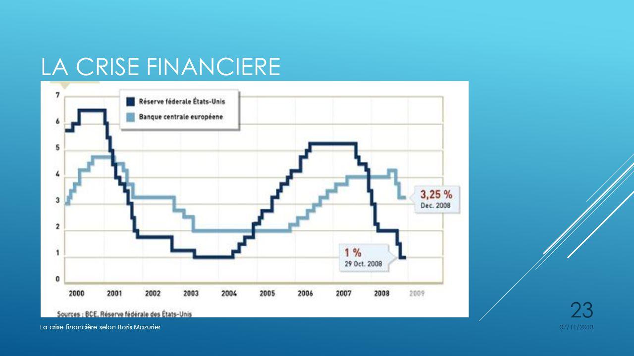 LA CRISE FINANCIERE 07/11/2013La crise financière selon Boris Mazurier 23