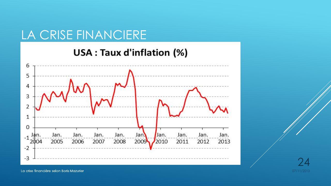 LA CRISE FINANCIERE 07/11/2013La crise financière selon Boris Mazurier 24