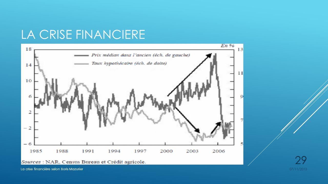 LA CRISE FINANCIERE 07/11/2013La crise financière selon Boris Mazurier 29