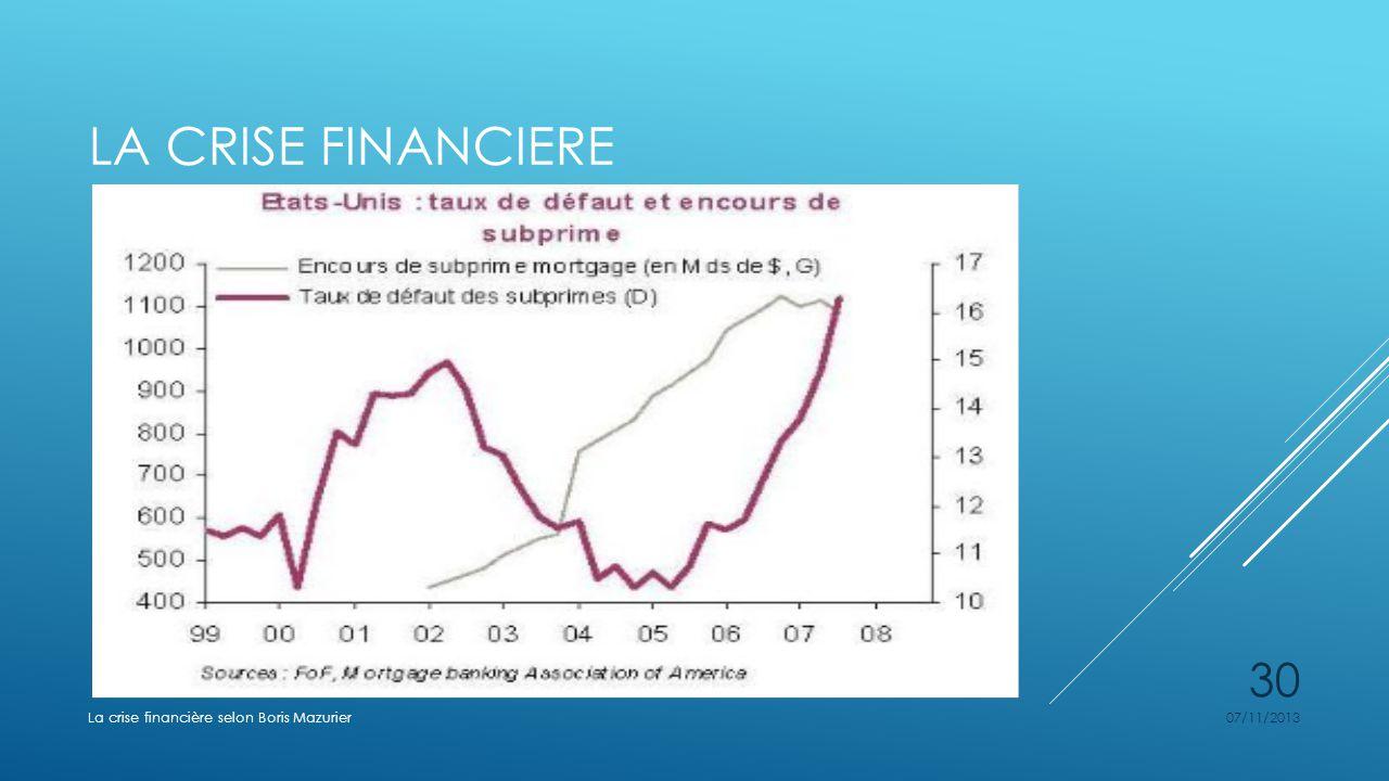 LA CRISE FINANCIERE 07/11/2013La crise financière selon Boris Mazurier 30