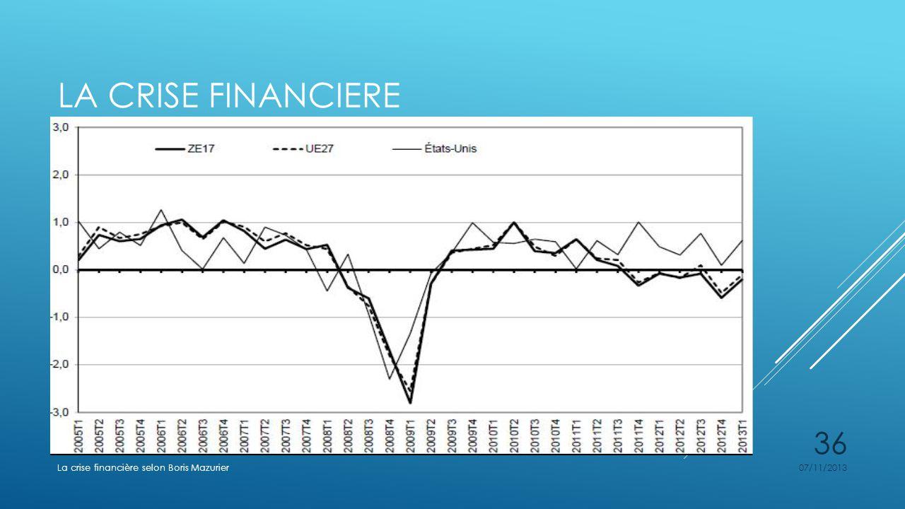 LA CRISE FINANCIERE 07/11/2013La crise financière selon Boris Mazurier 36
