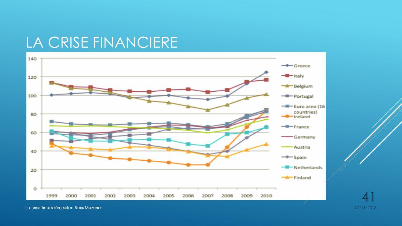 LA CRISE FINANCIERE 07/11/2013La crise financière selon Boris Mazurier 41