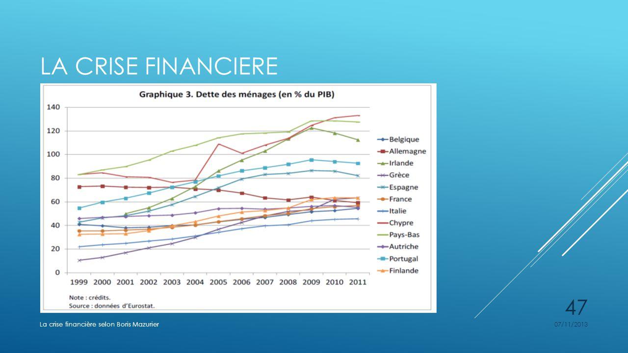 LA CRISE FINANCIERE 07/11/2013La crise financière selon Boris Mazurier 47