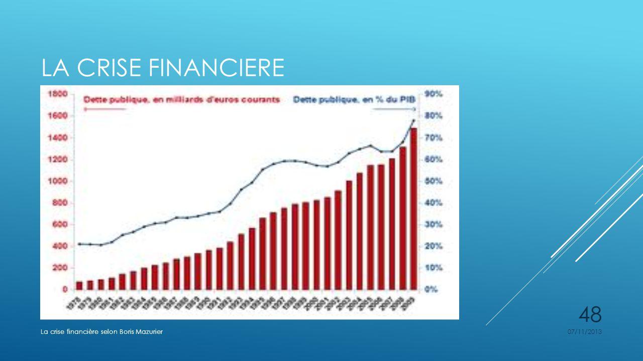 LA CRISE FINANCIERE 07/11/2013La crise financière selon Boris Mazurier 48