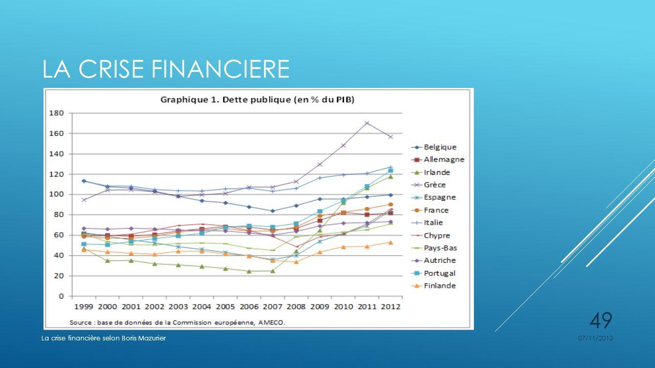 LA CRISE FINANCIERE 07/11/2013La crise financière selon Boris Mazurier 49