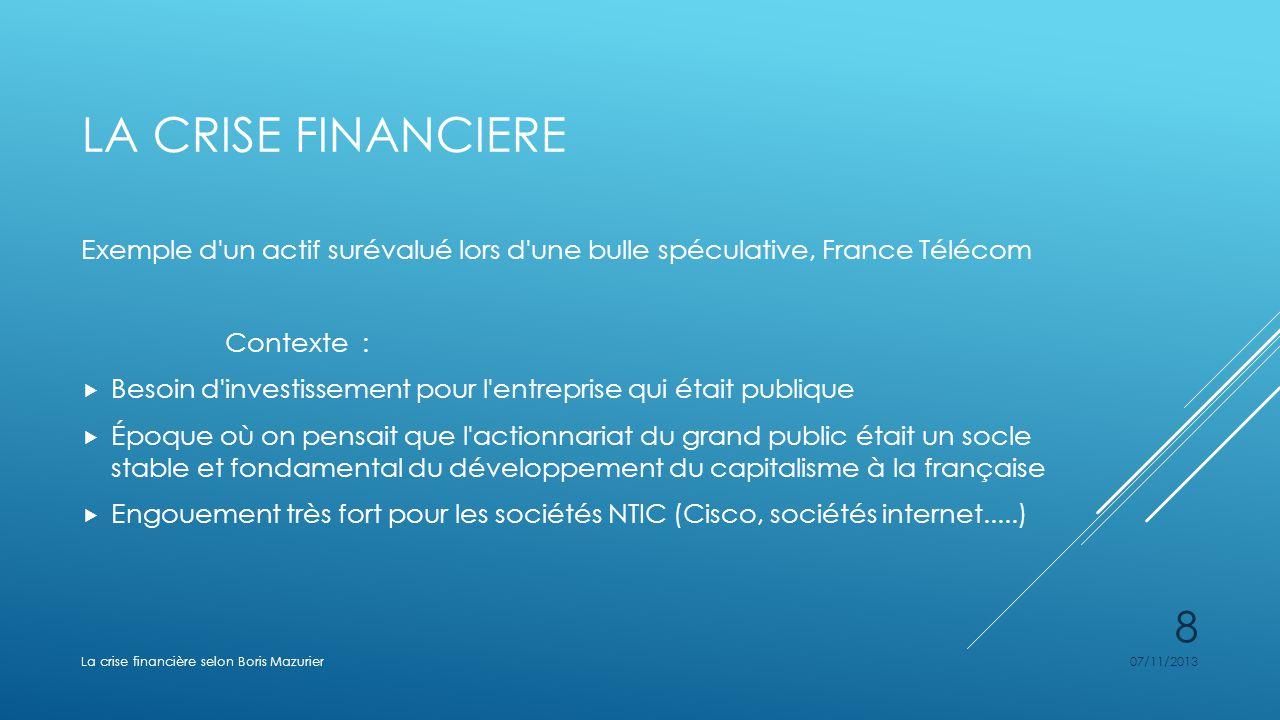 LA CRISE FINANCIERE Exemple d'un actif surévalué lors d'une bulle spéculative, France Télécom Contexte : Besoin d'investissement pour l'entreprise qui
