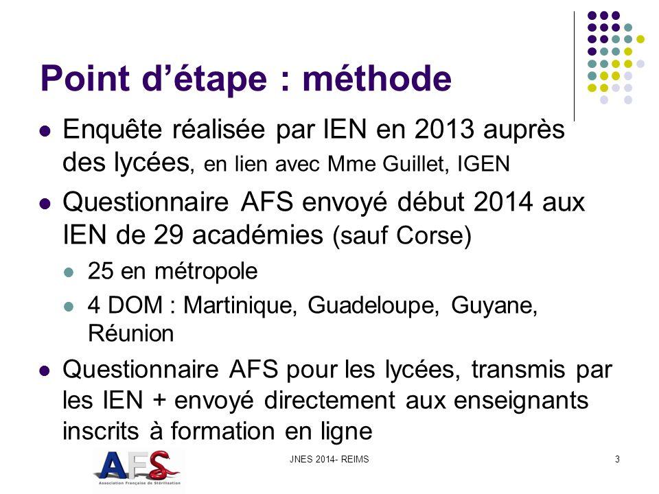 Point détape : méthode Enquête réalisée par IEN en 2013 auprès des lycées, en lien avec Mme Guillet, IGEN Questionnaire AFS envoyé début 2014 aux IEN