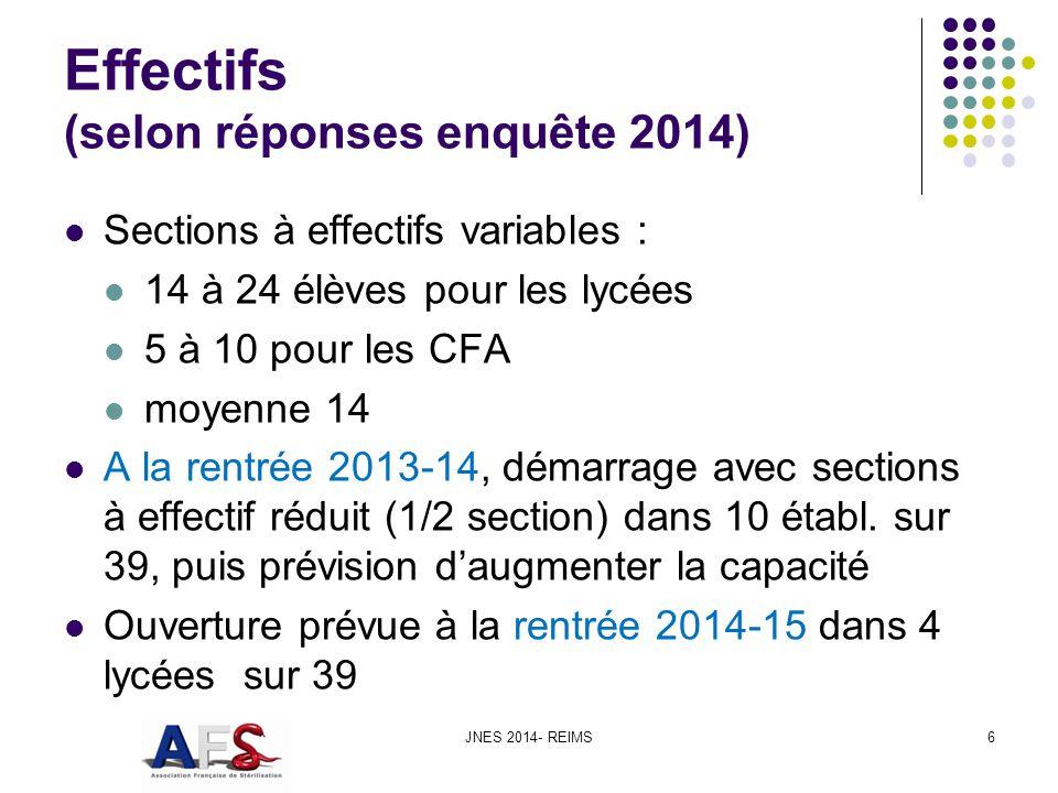 Effectifs (selon réponses enquête 2014) Sections à effectifs variables : 14 à 24 élèves pour les lycées 5 à 10 pour les CFA moyenne 14 A la rentrée 2013-14, démarrage avec sections à effectif réduit (1/2 section) dans 10 établ.