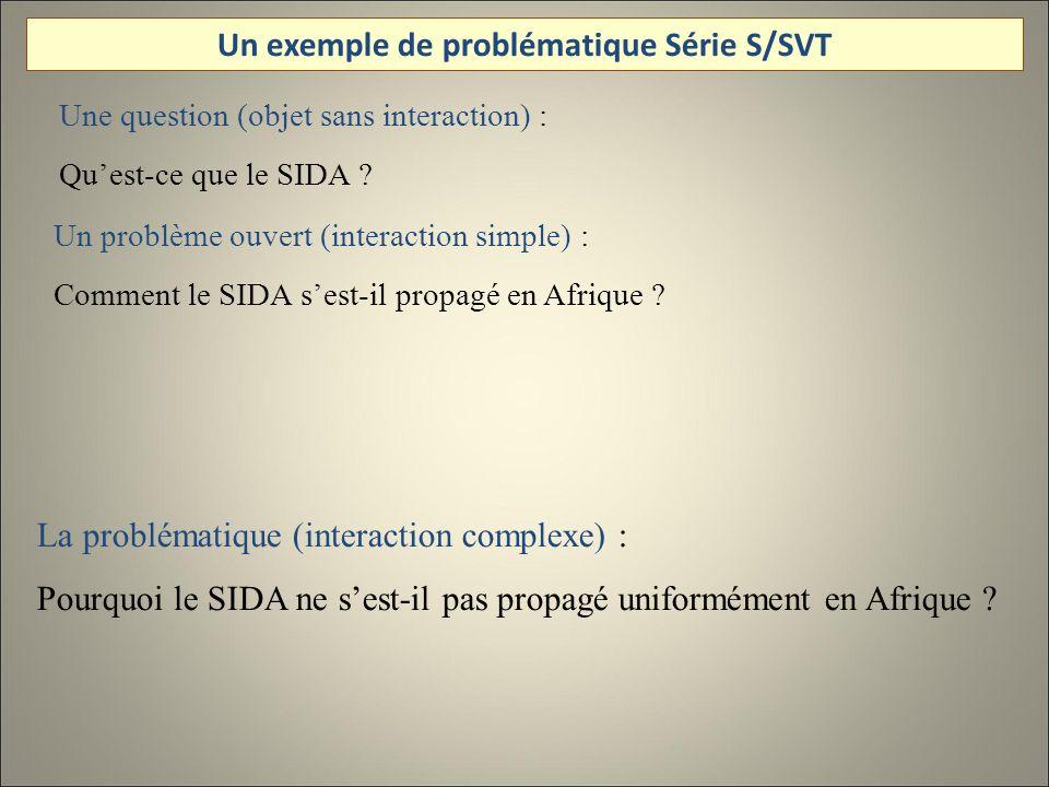 Une question (objet sans interaction) : Quest-ce que le SIDA ? Un problème ouvert (interaction simple) : Comment le SIDA sest-il propagé en Afrique ?