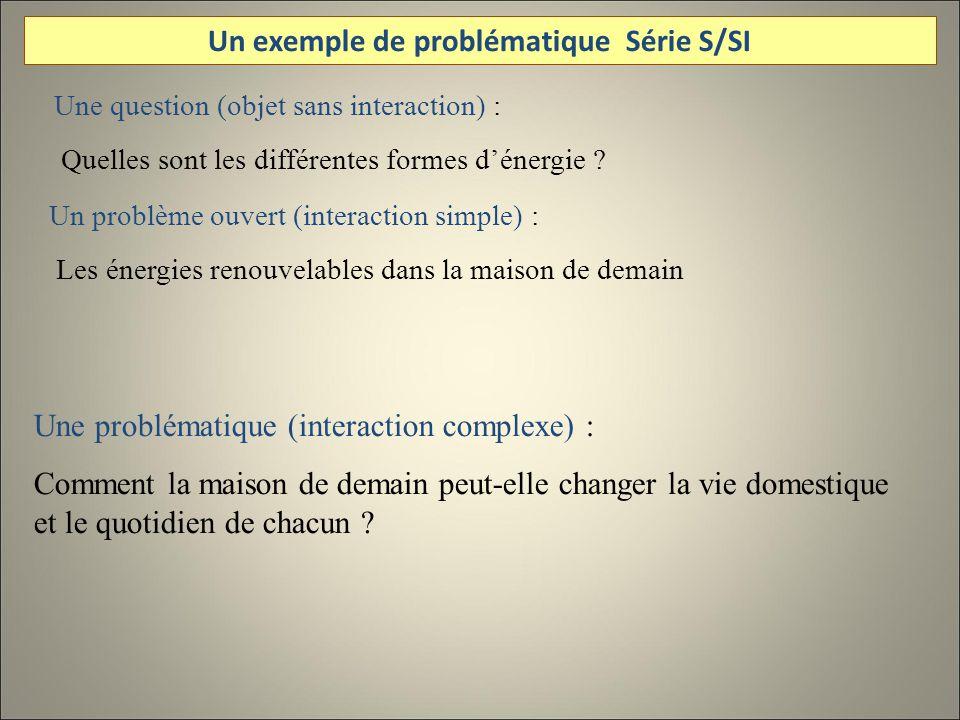 Une question (objet sans interaction) : Quelles sont les différentes formes dénergie .
