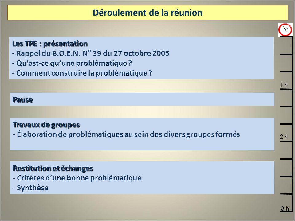 Déroulement de la réunion 1 h 2 h 3 h Les TPE : présentation - Rappel du B.O.E.N.