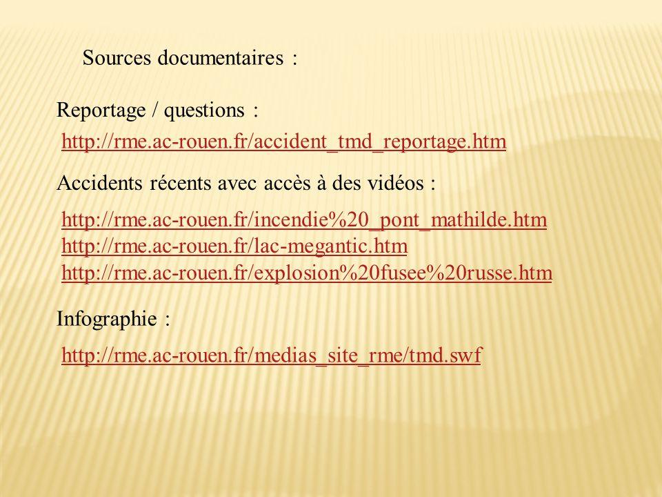 Sources documentaires : http://rme.ac-rouen.fr/accident_tmd_reportage.htm http://rme.ac-rouen.fr/medias_site_rme/tmd.swf Reportage / questions : Infog