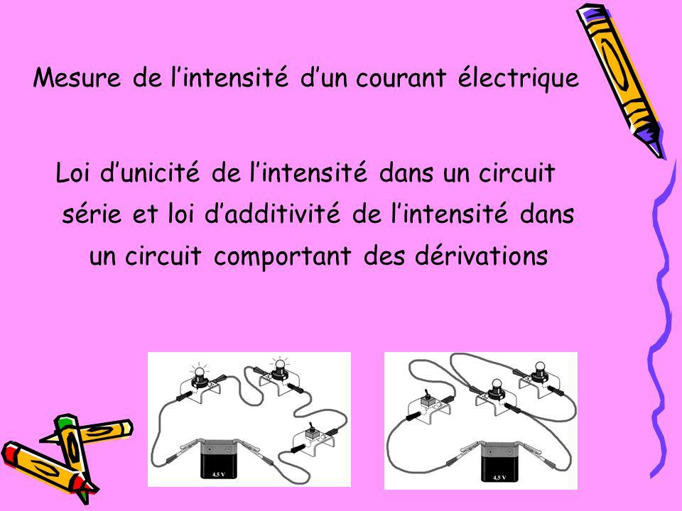 Mesure de lintensité dun courant électrique Loi dunicité de lintensité dans un circuit série et loi dadditivité de lintensité dans un circuit comporta