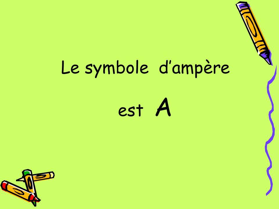 Le symbole dampère est A