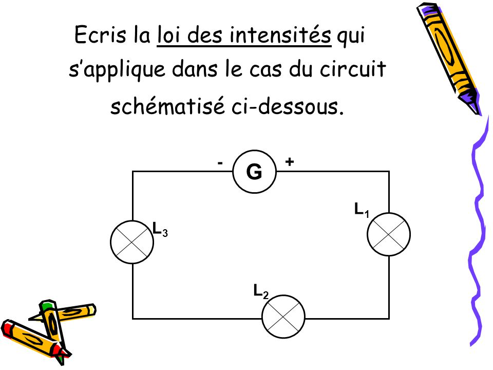Ecris la loi des intensités qui sapplique dans le cas du circuit schématisé ci-dessous. G L2L2 L1L1 L3L3 -+