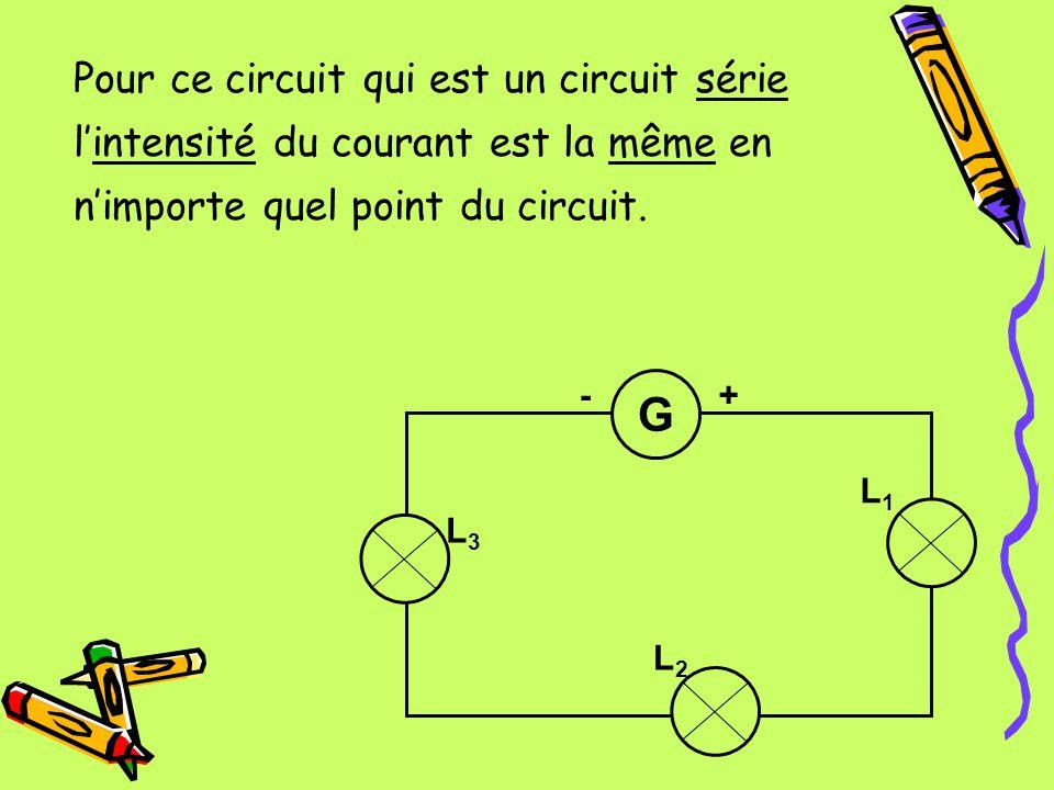 Pour ce circuit qui est un circuit série lintensité du courant est la même en nimporte quel point du circuit. G L2L2 L1L1 L3L3 -+