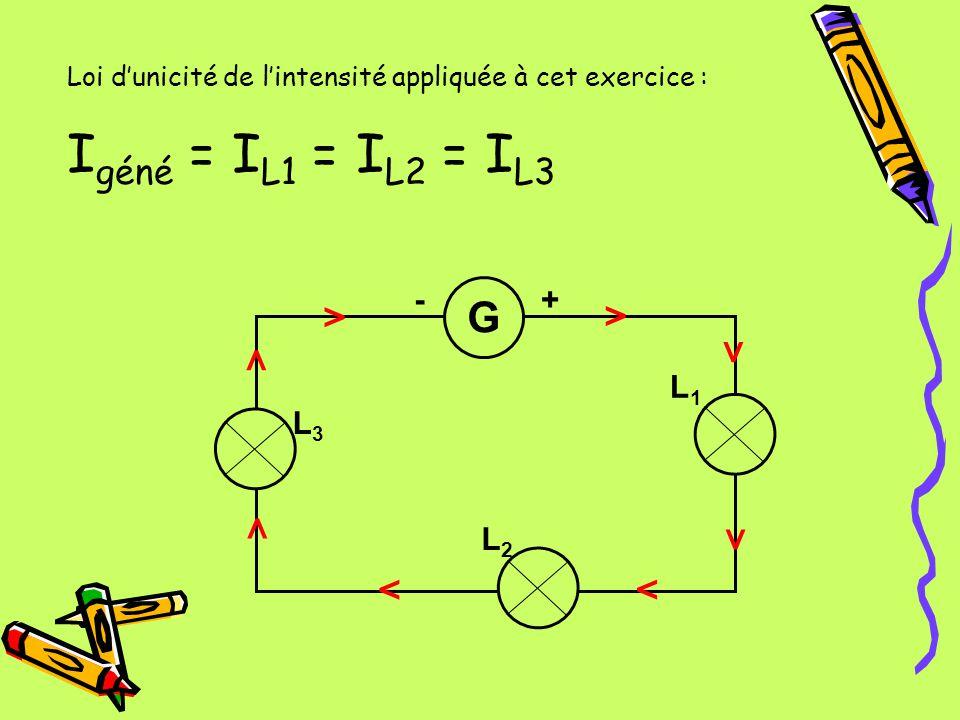 Loi dunicité de lintensité appliquée à cet exercice : I géné = I L1 = I L2 = I L3 G L2L2 L1L1 L3L3 -+ > > > > > > > >